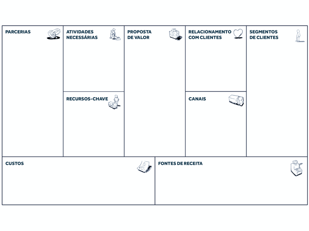 framework do business model canvas